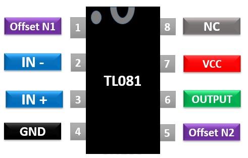 TL081 pinout diagram