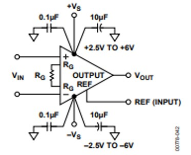 AD623 Connections for Dual Supply