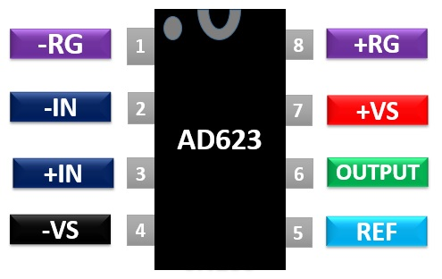 AD623 Instrumentation Amplifier pinout diagram