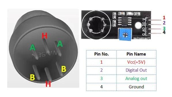 MQ137 sensor module pinout