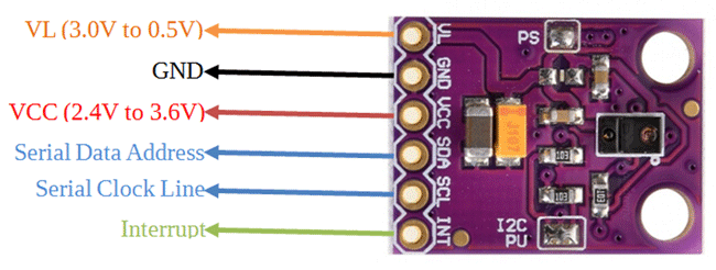 APDS9960 Proximity, Gesture and Ambient Light Sensor Pinout
