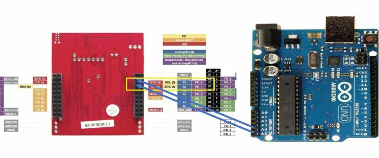 I2C connection between TM4C123 and Arduino uno
