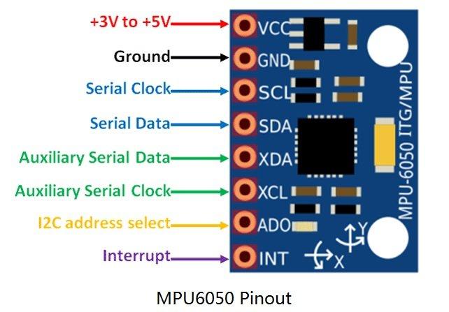 MPU6050 Pinout diagram