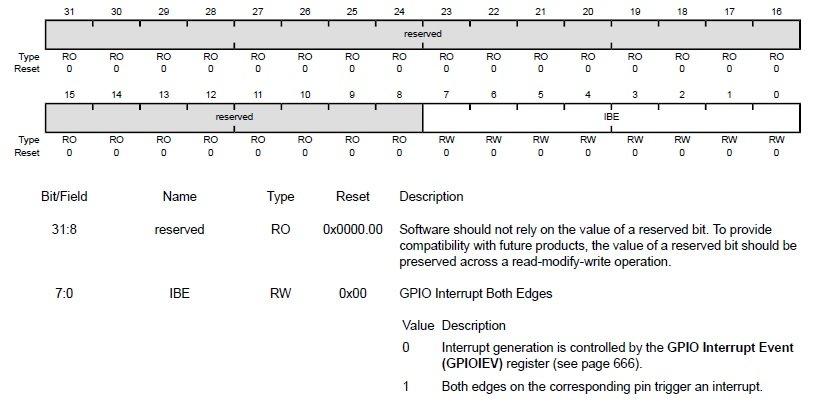 TM4C123 GPIO Interrupt on both edges register GPIOIBE