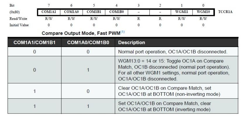 TCCR1A fast mode PWM selection register Arduino