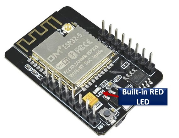 ESP32 CAM built-in LED