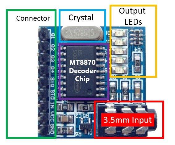 MT8870 DTMF Decoder Module components