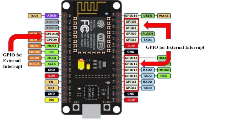 esp8266 interrupt pins