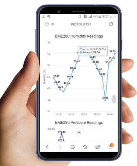 ESP32 ESP8266 Plot Sensor Readings in Real Time Charts Web Server 2