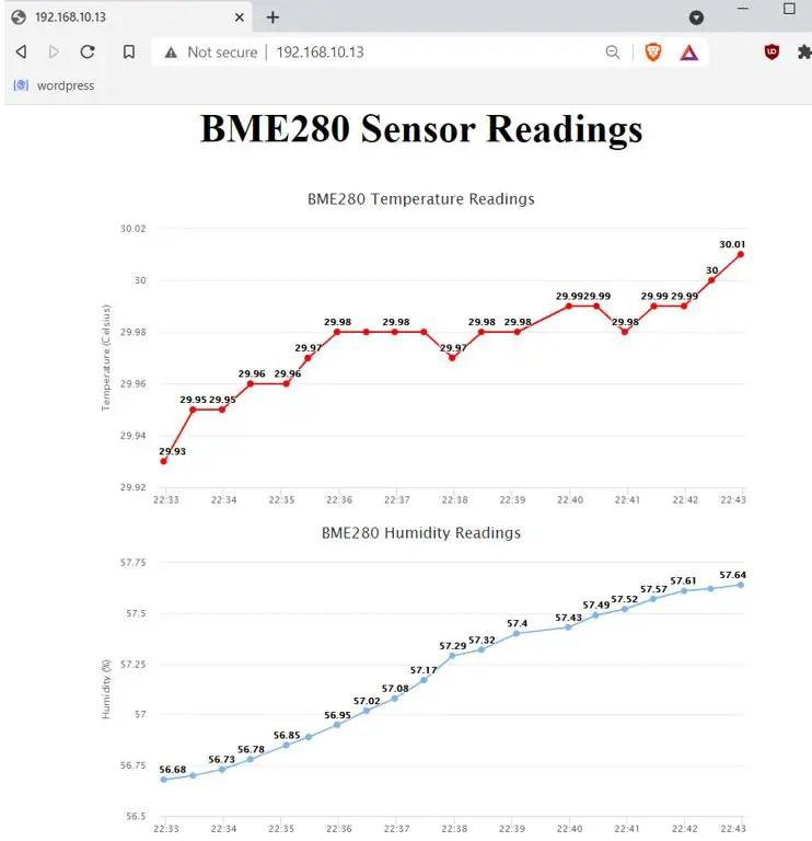 ESP32 and ESP8266 Plotting graphs web server demo2