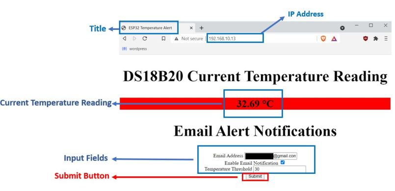 Email Alert web server description