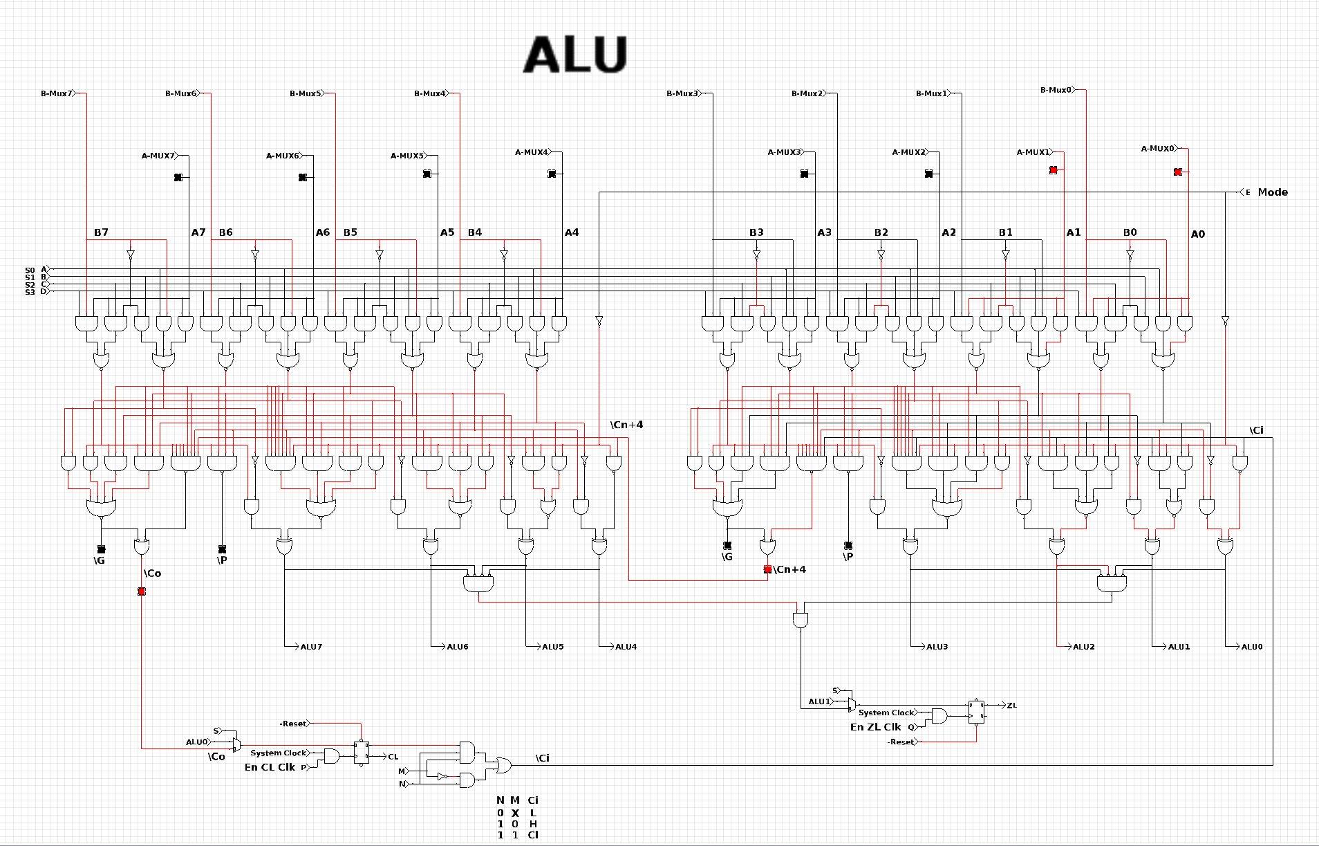 hight resolution of 1 bit alu block diagram