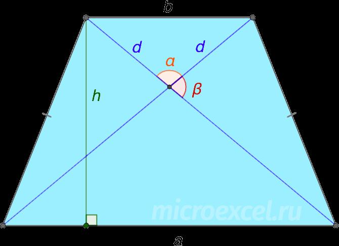 Formula pentru calcularea înălțimii unui trapezit echitabil prin zona și lungimea sa de bază