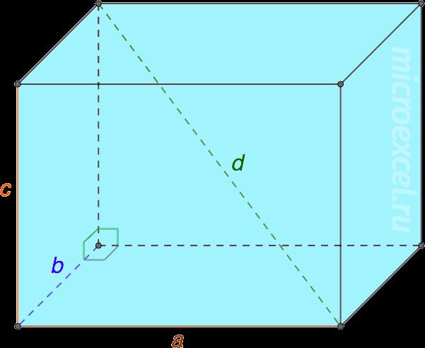 Diagonale von Parallelpipeda.