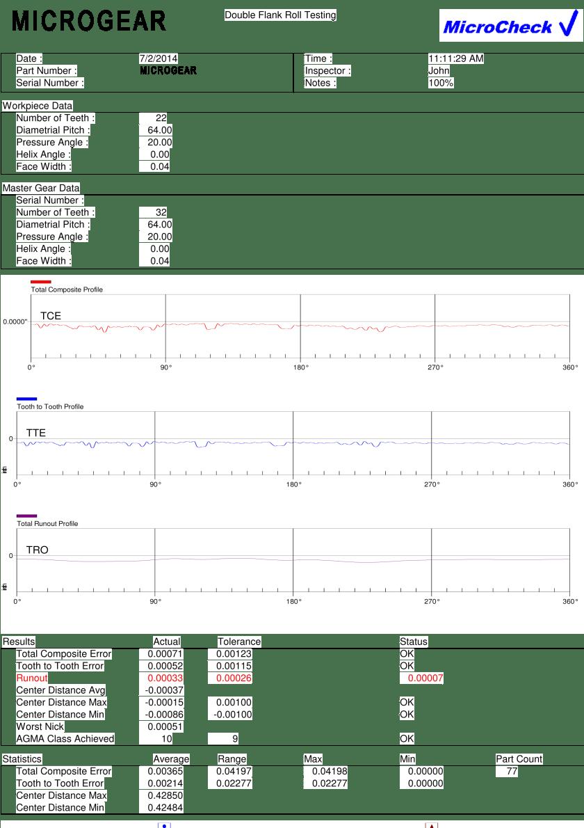 MicroCheck-Chart-02