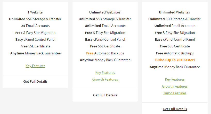 Features of a2 hosting