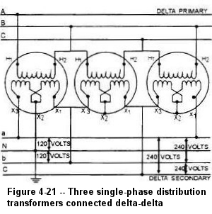 Fig_4 21 topic single phase transformer wiring distribution transformer wiring diagram at gsmx.co