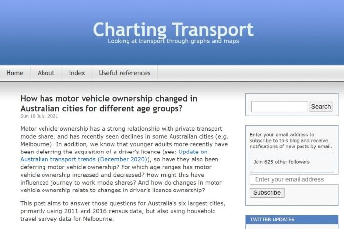 ChartingTransport.com website screenshot