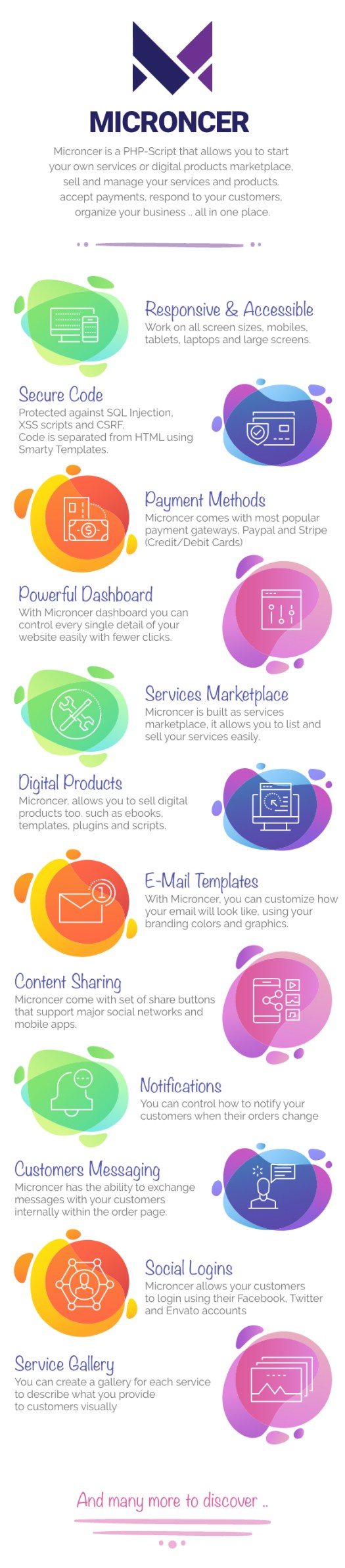 Microncer - Services and Digital Products Marketplace - 1
