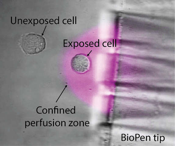 BioPen is a microfluidics device by FluiCell