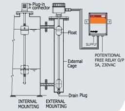 Electromagnetic Flowmeter, Chlorine Dioxide Amperometric