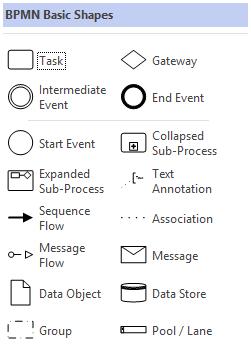 Visio Shapes List : visio, shapes, Introducing, Visio, Microsoft