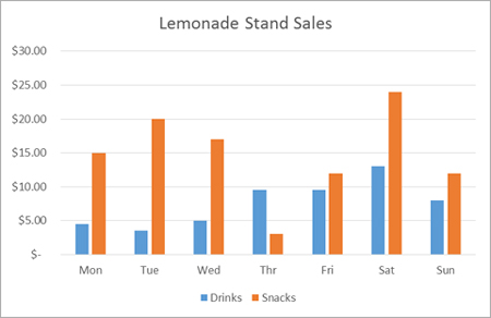 Adding Rich Data Labels To Charts In Excel 2013
