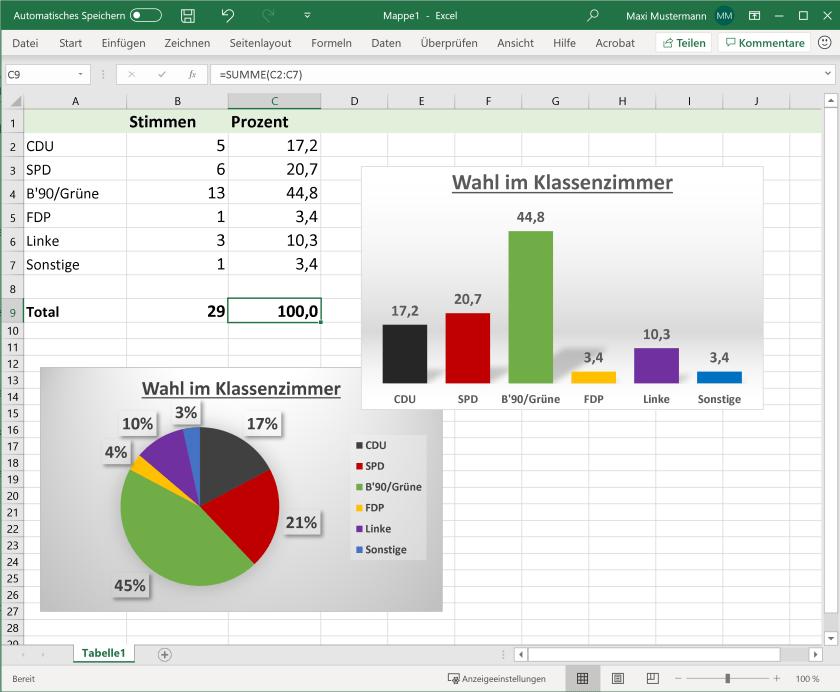 Automatische Diagramme mit Excel