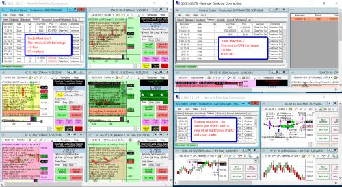 algorithmic trading ninjatrader