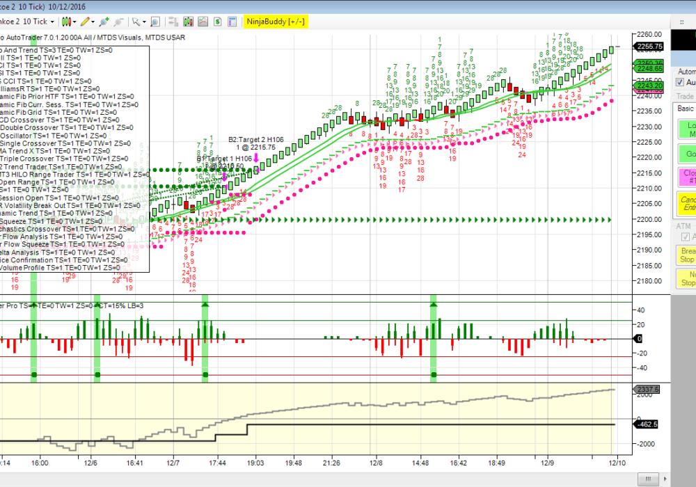 MTU7-Generic-signals-Trader-Pro-AutoTrader-with-NinjaBuddy-realtime-control