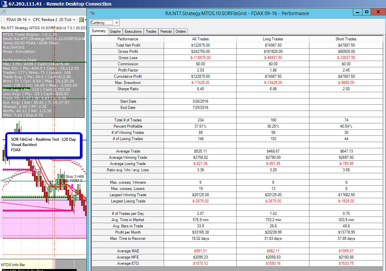 Ninjatrader trading strategies