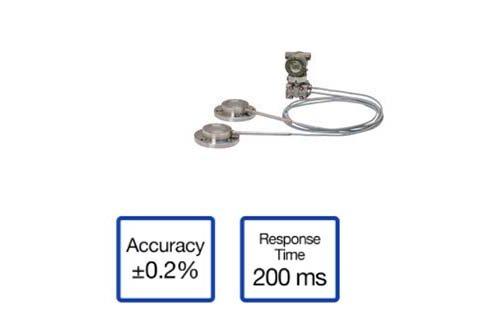 Industrial Wireless Tank Level Monitoring