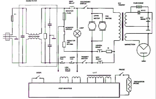 Инструкция По Эксплуатации Микроволновой Печи Lg Ms2324b