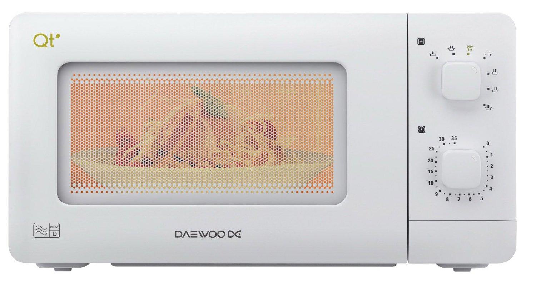 best microwave reviews 2021