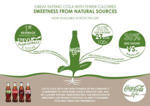 coca-cola-life-infographic