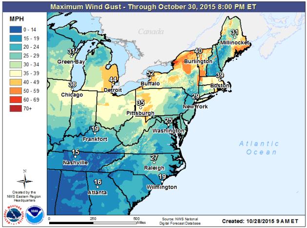Wind Forecast