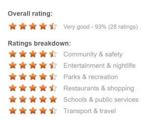 Swansea SA 5 zoopla Ratings