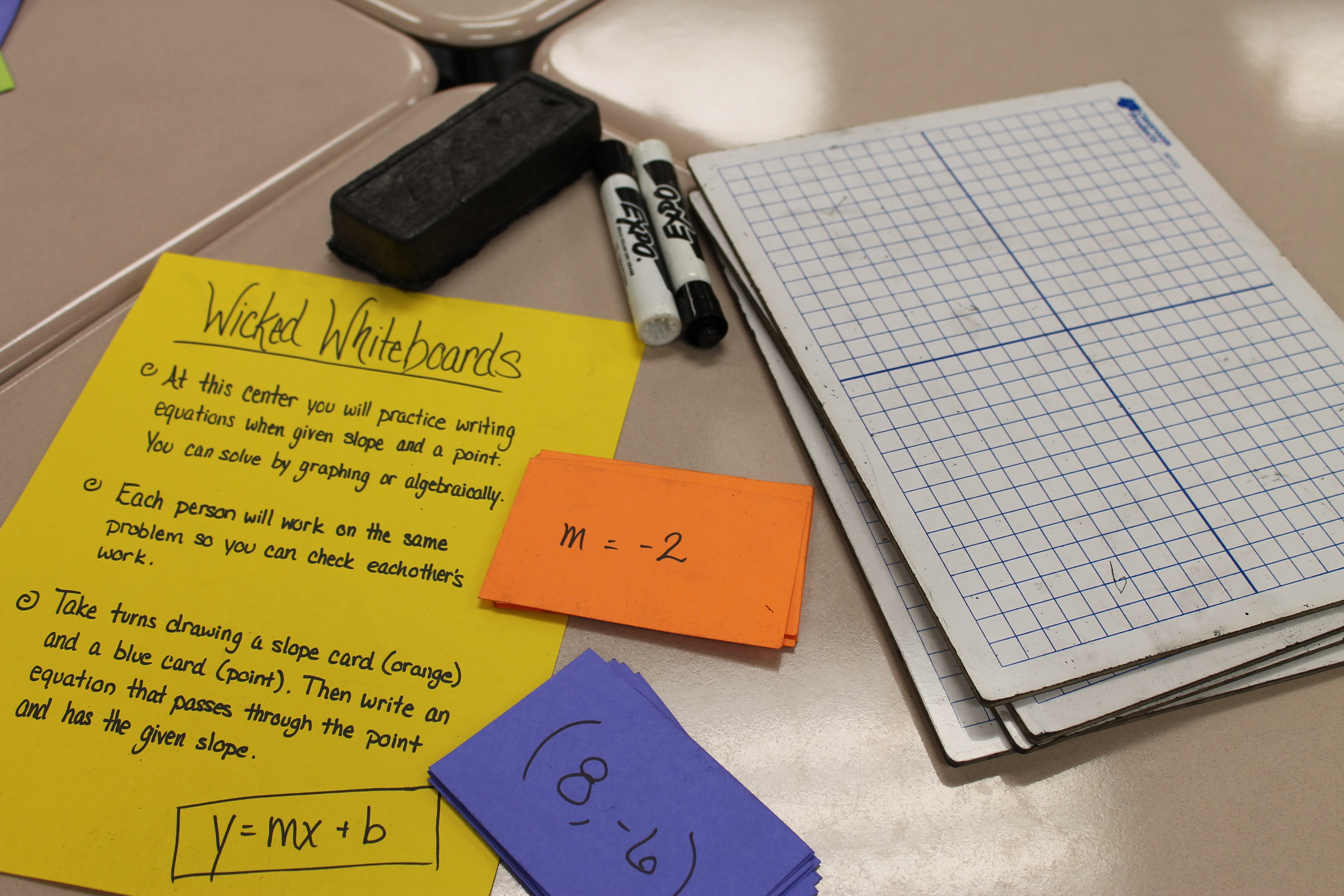 Writing Linear Equations Centers