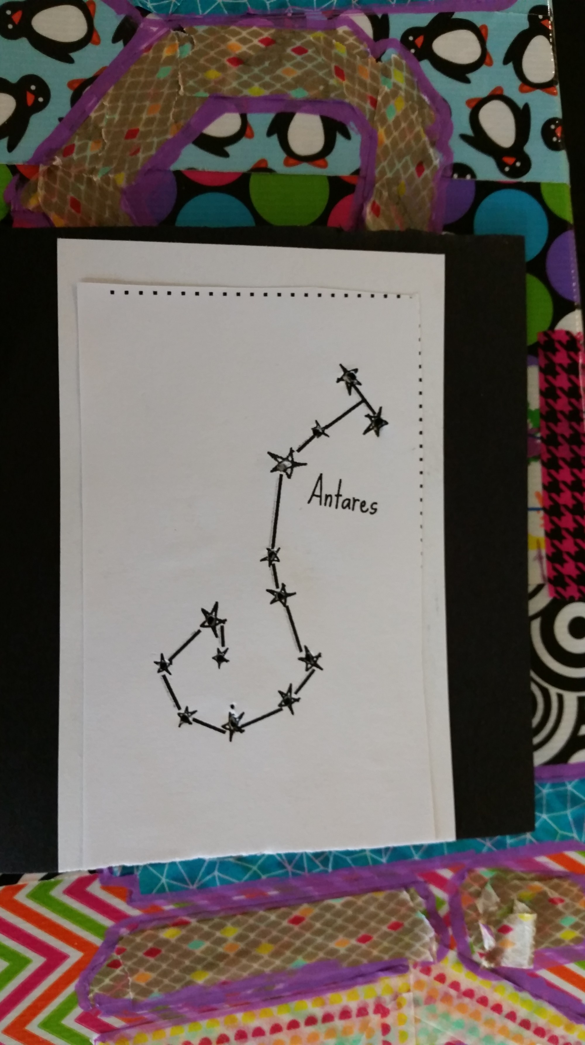 hight resolution of constellations – Middle School Science Blog