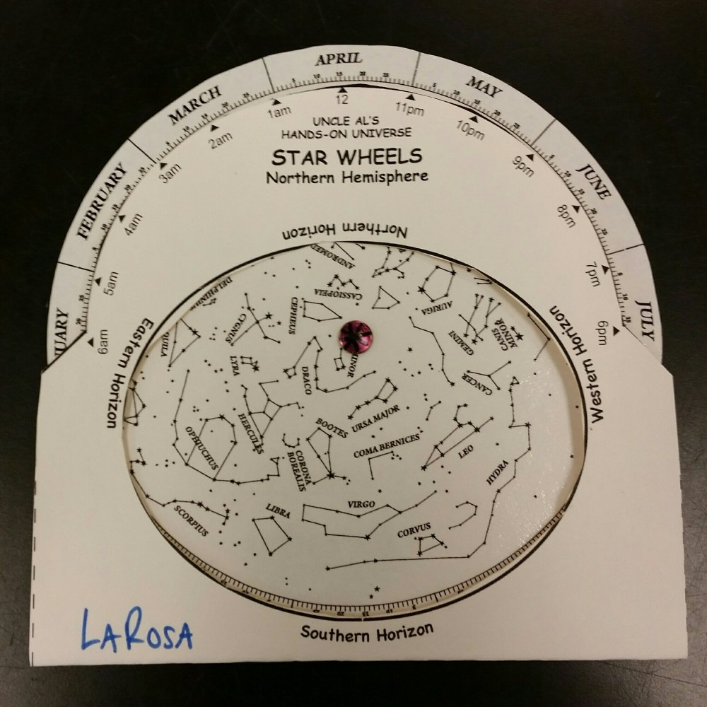 medium resolution of Make Your Own Planisphere (Star Wheel) – Middle School Science Blog