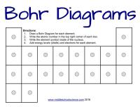 Bohr Diagram Worksheet - Kidz Activities