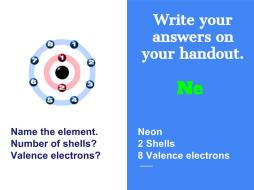 Finding Shells & Valence Electrons Using the Periodic Table (Public) (2)