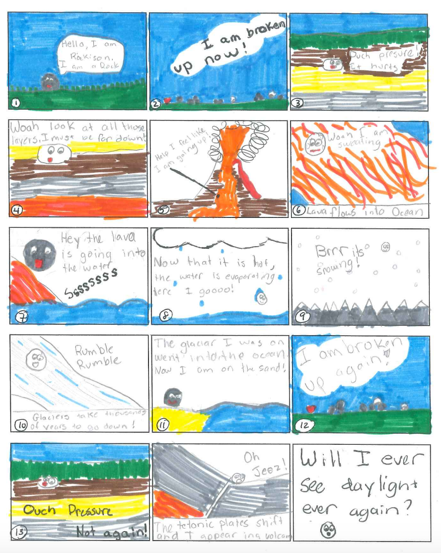 medium resolution of Ride the Rock Cycle – Comic Strip Adventure – Middle School Science Blog
