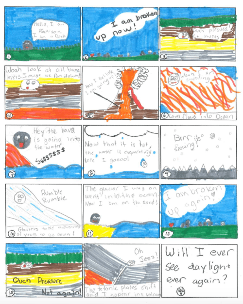 small resolution of Ride the Rock Cycle – Comic Strip Adventure – Middle School Science Blog