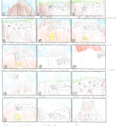 Ride the Rock Cycle – Comic Strip Adventure – Middle School Science Blog [ 1194 x 966 Pixel ]