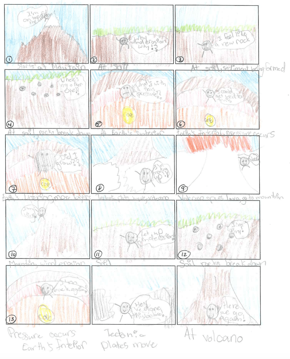 hight resolution of Ride the Rock Cycle – Comic Strip Adventure – Middle School Science Blog