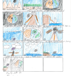 Ride the Rock Cycle – Comic Strip Adventure – Middle School Science Blog [ 1230 x 1008 Pixel ]