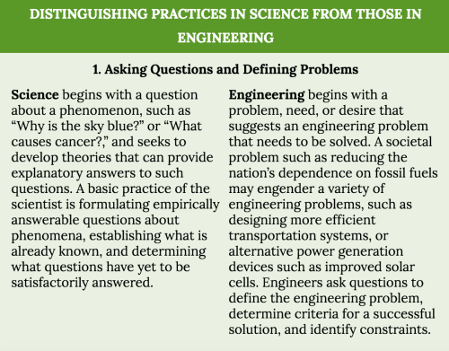 small resolution of Scientific and Engineering Practices (SEP 1 to SEP8) Consolidated – Middle  School Science Blog