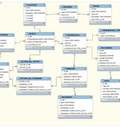 sawa database started the database er diagram  [ 1076 x 874 Pixel ]