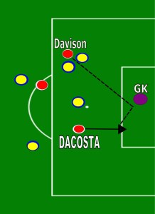 In the Liverpool, Doncaster game on Jul 12 2014 Gemma Davison makes a run down the flank while DaCosta runs parallel.